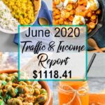 A collage of four dishes with June 2020 Traffoc & Income Report 1118.41 dollars text overlay