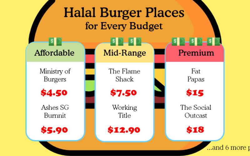 Halal burger places for every budget