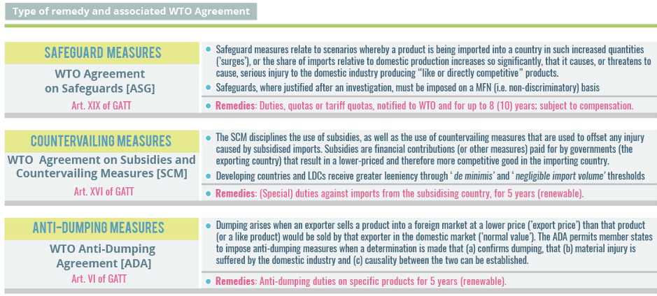 Trade remedies and WTO agreements
