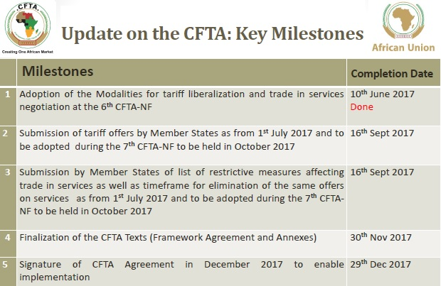 Update on CFTA milestones September 2017