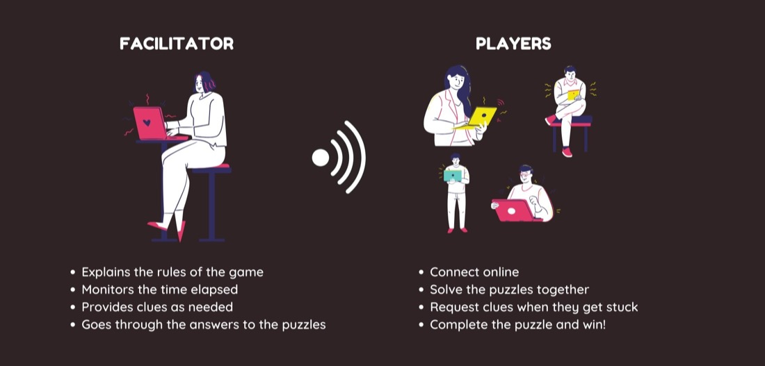 Player+roles The Puzzle