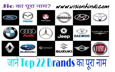 22 popular Brands Full Name in Hindi